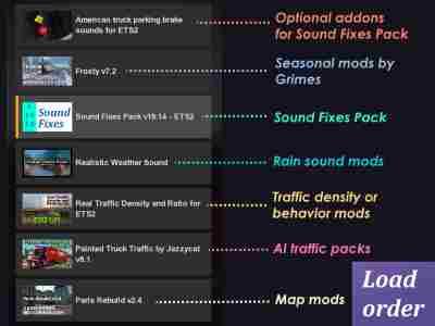ats mod load order