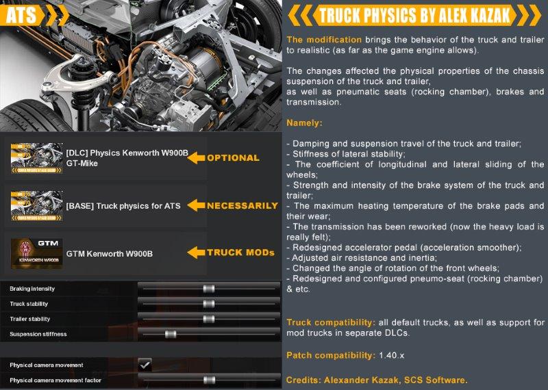 ats Truck Physics mod